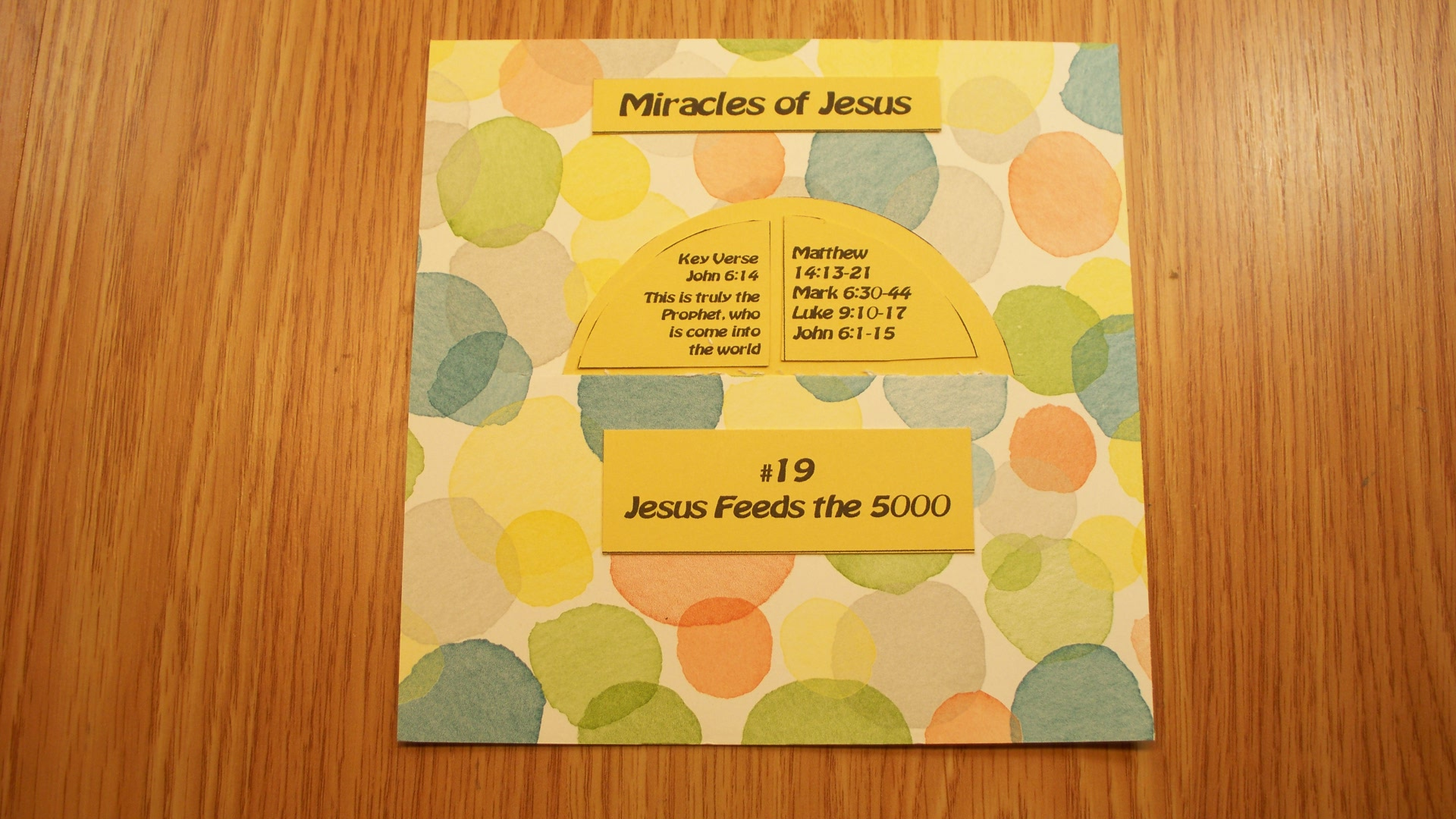 Jesus Feeds The 5,000